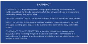 Educare-Snapshot